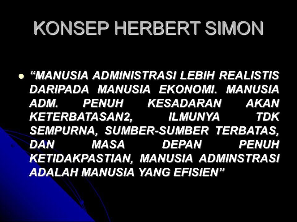 KONSEP HERBERT SIMON