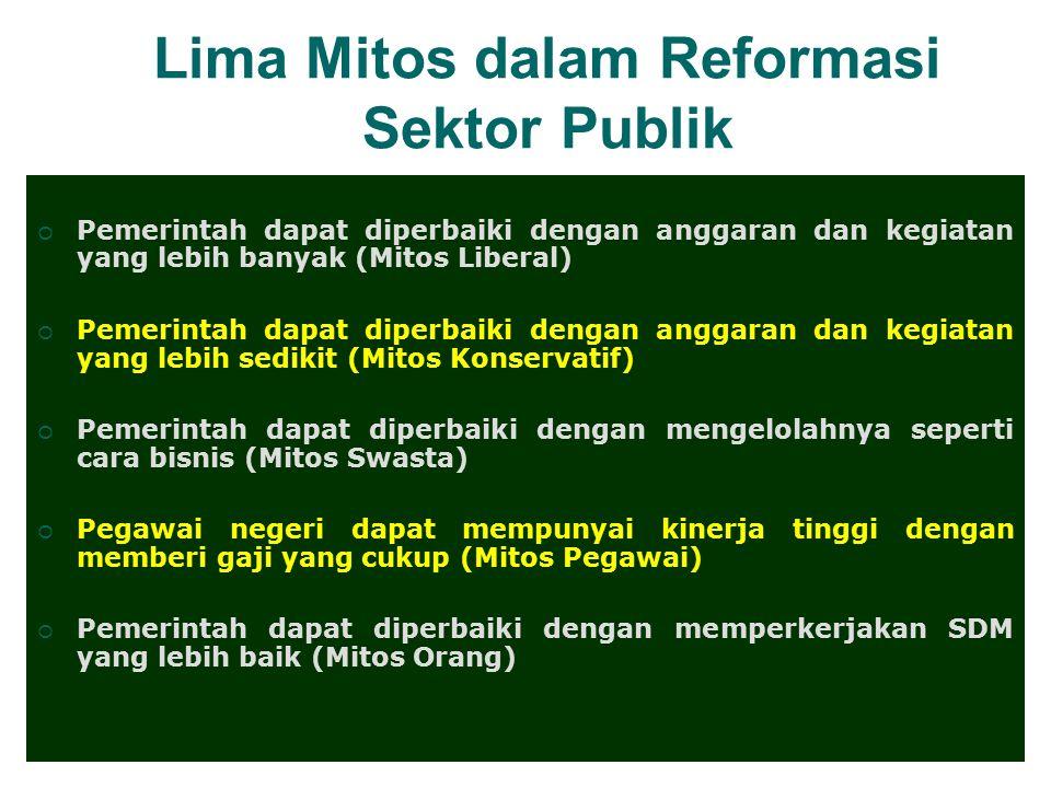 Lima Mitos dalam Reformasi Sektor Publik