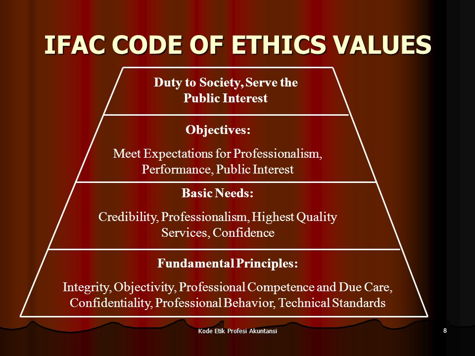 IFAC CODE OF ETHICS VALUES