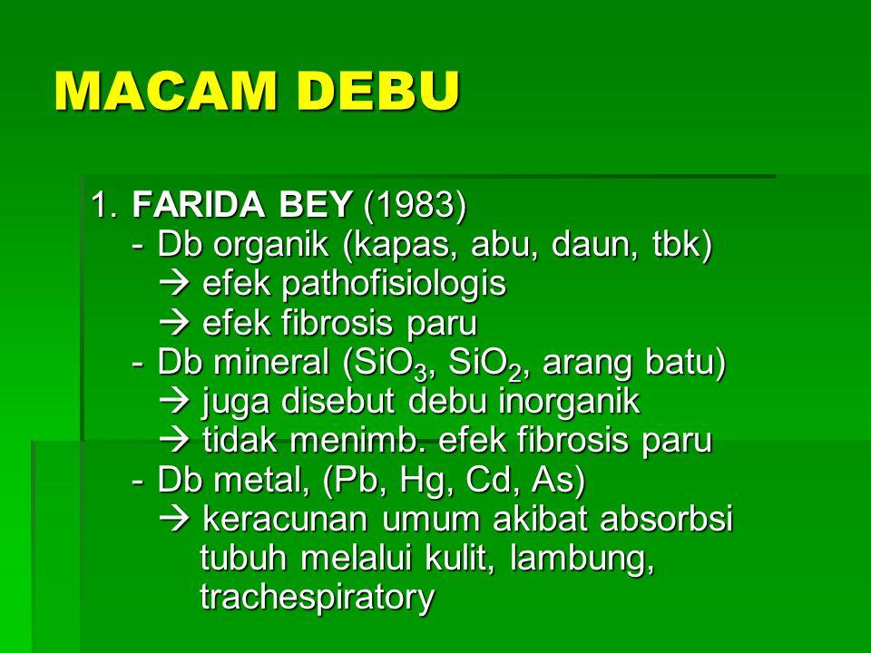 MACAM DEBU 1. FARIDA BEY (1983) - Db organik (kapas, abu, daun, tbk)