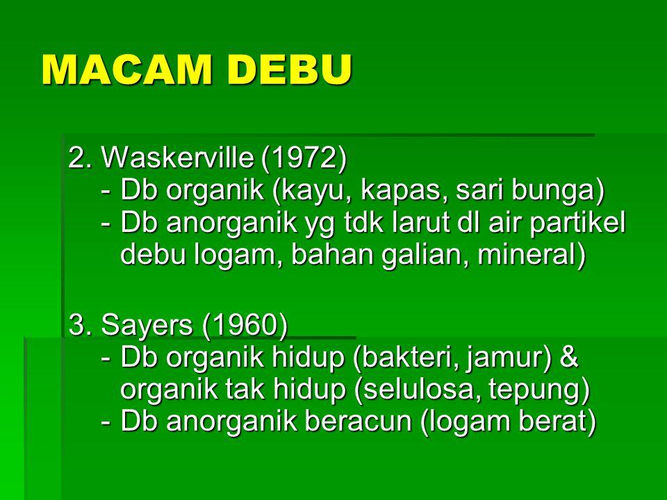 MACAM DEBU 2. Waskerville (1972)