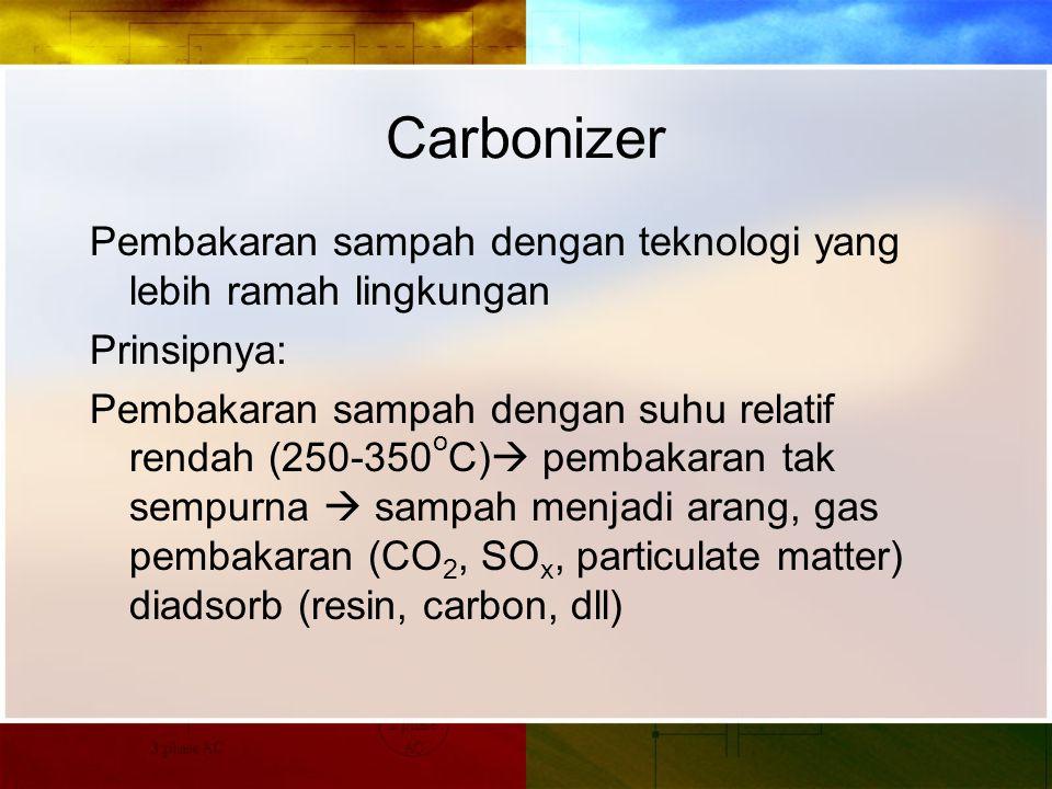 Carbonizer Pembakaran sampah dengan teknologi yang lebih ramah lingkungan. Prinsipnya: