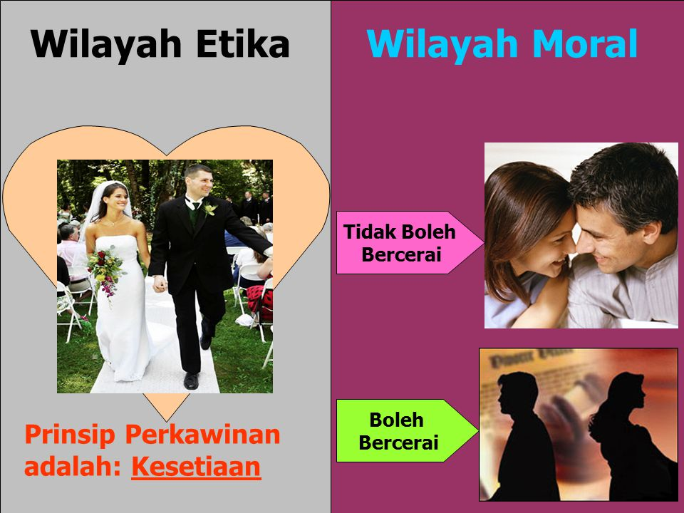 Wilayah Etika Wilayah Moral Prinsip Perkawinan adalah: Kesetiaan