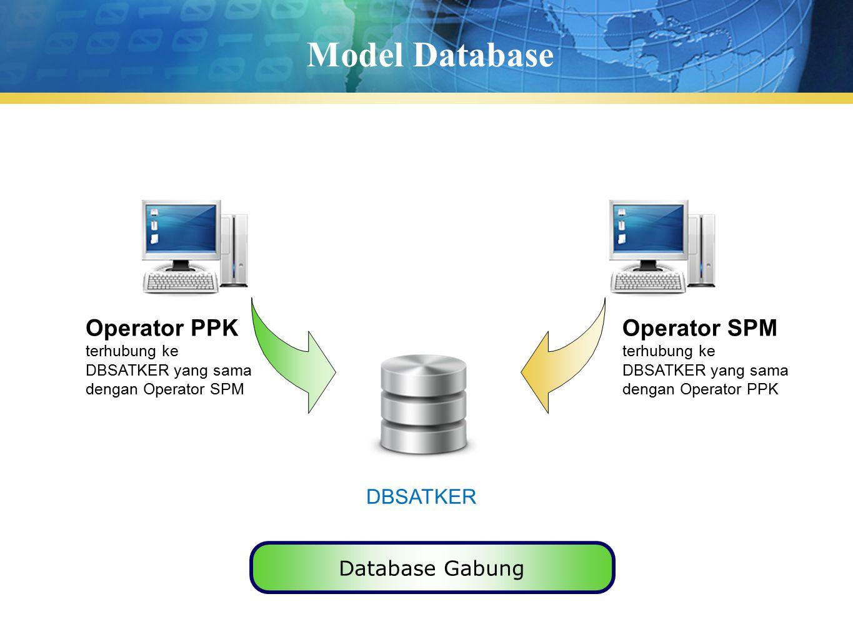 Model Database Operator PPK terhubung ke DBSATKER yang sama dengan Operator SPM. Operator SPM terhubung ke DBSATKER yang sama dengan Operator PPK.