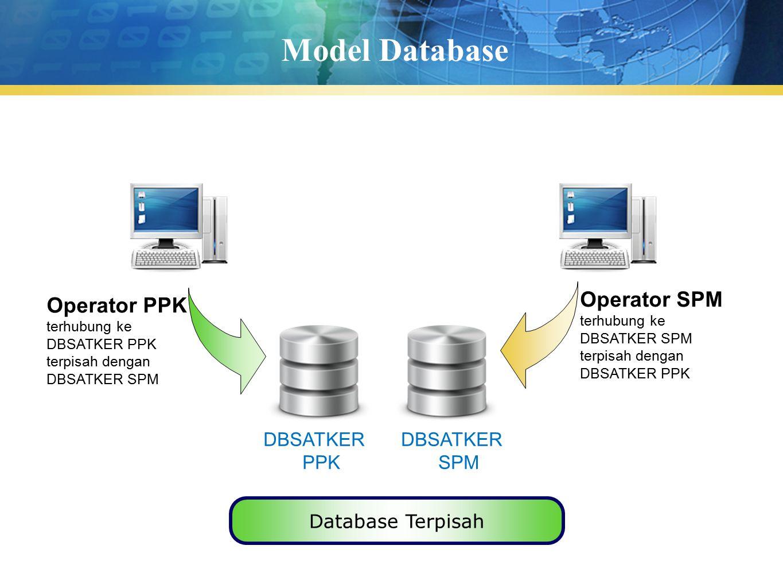 Model Database Operator SPM terhubung ke DBSATKER SPM terpisah dengan DBSATKER PPK.