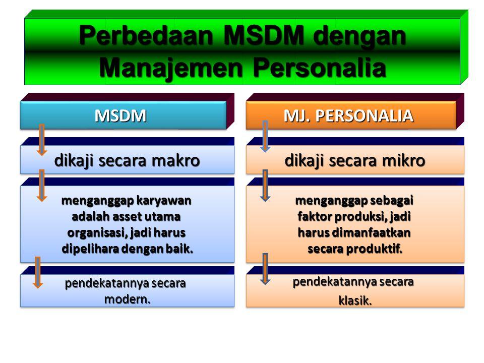 Perbedaan MSDM dengan Manajemen Personalia