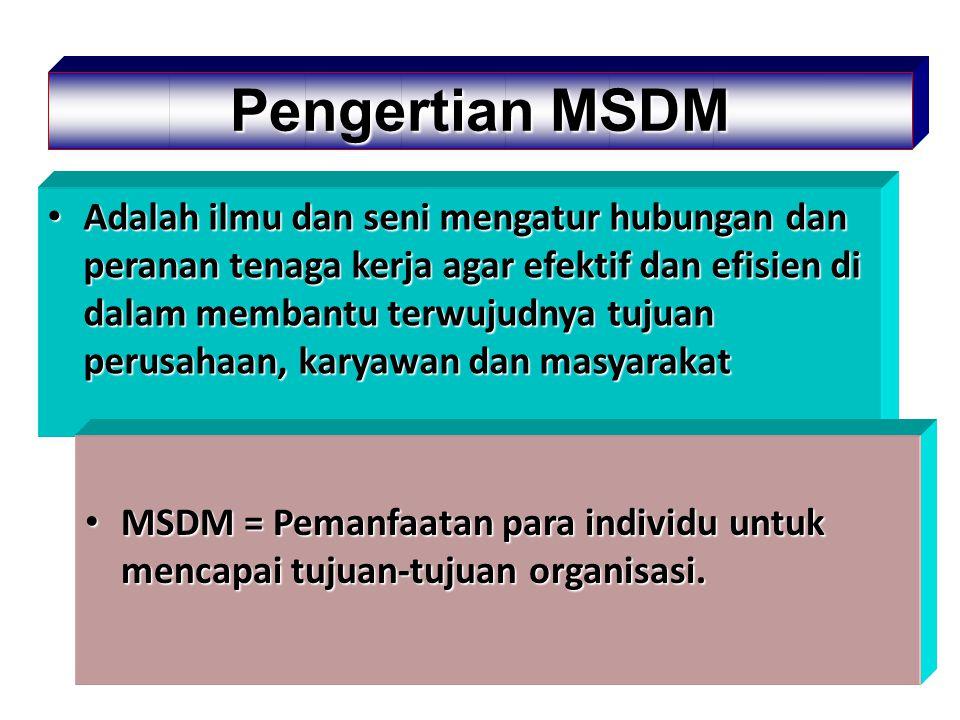 Pengertian MSDM Pengertian MSDM