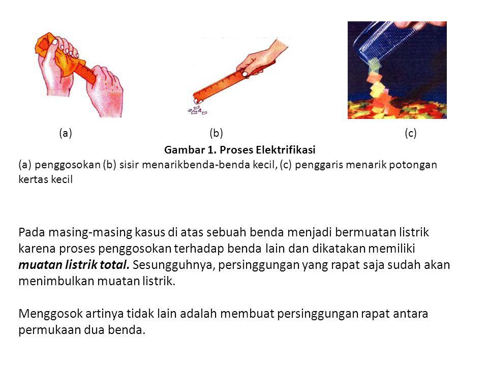 Gambar 1. Proses Elektrifikasi