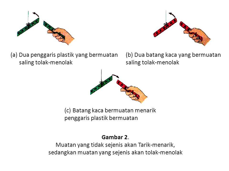 (a) Dua penggaris plastik yang bermuatan saling tolak-menolak