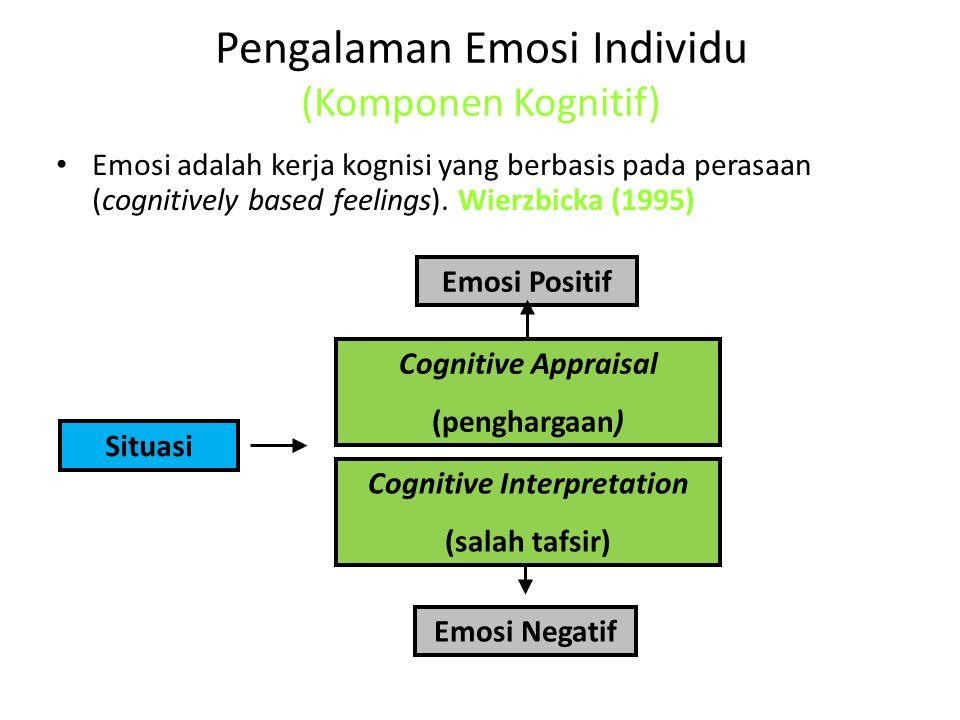 Pengalaman Emosi Individu (Komponen Kognitif)