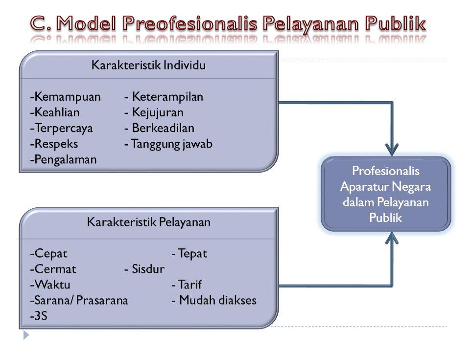 C. Model Preofesionalis Pelayanan Publik