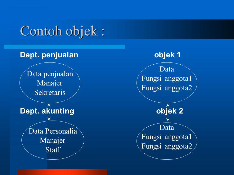 Contoh objek : Dept. penjualan objek 1 Data Data penjualan