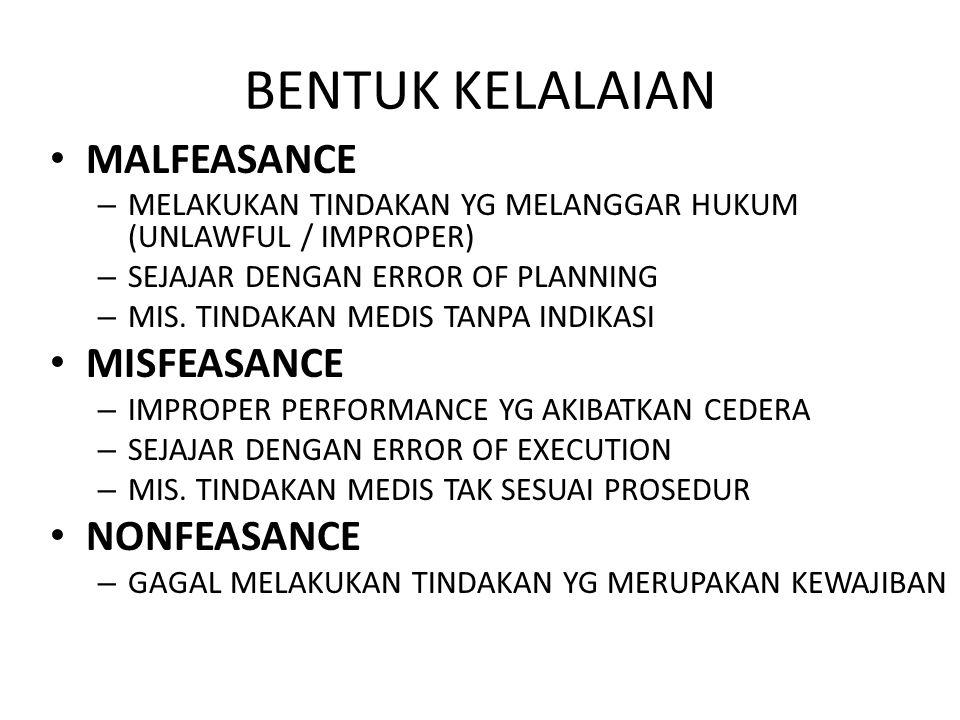 BENTUK KELALAIAN MALFEASANCE MISFEASANCE NONFEASANCE
