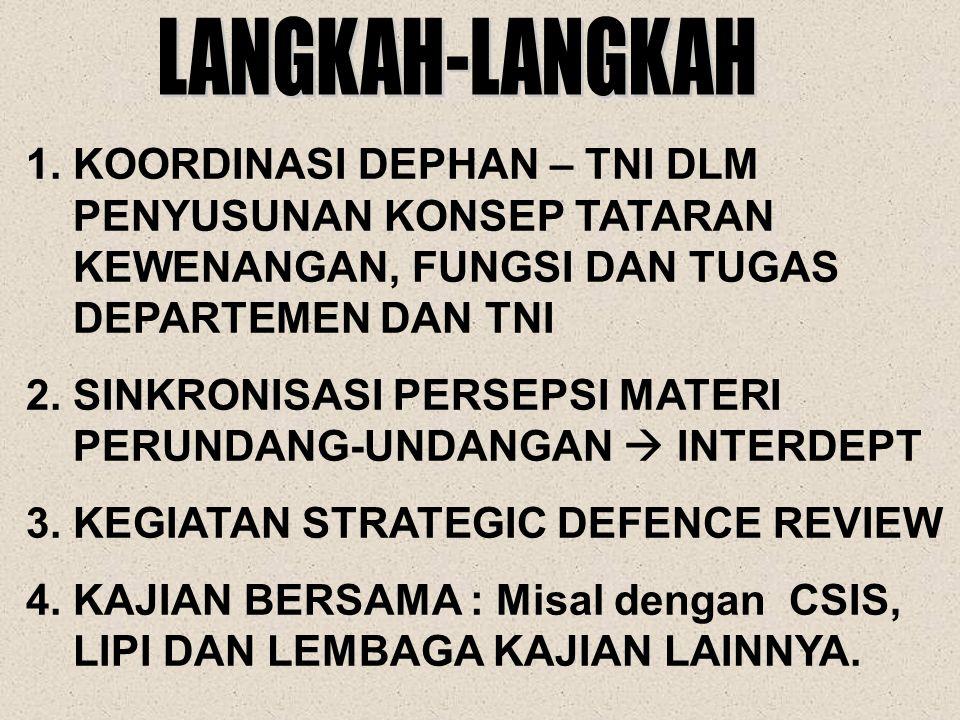 LANGKAH-LANGKAH 1. KOORDINASI DEPHAN – TNI DLM PENYUSUNAN KONSEP TATARAN KEWENANGAN, FUNGSI DAN TUGAS DEPARTEMEN DAN TNI.