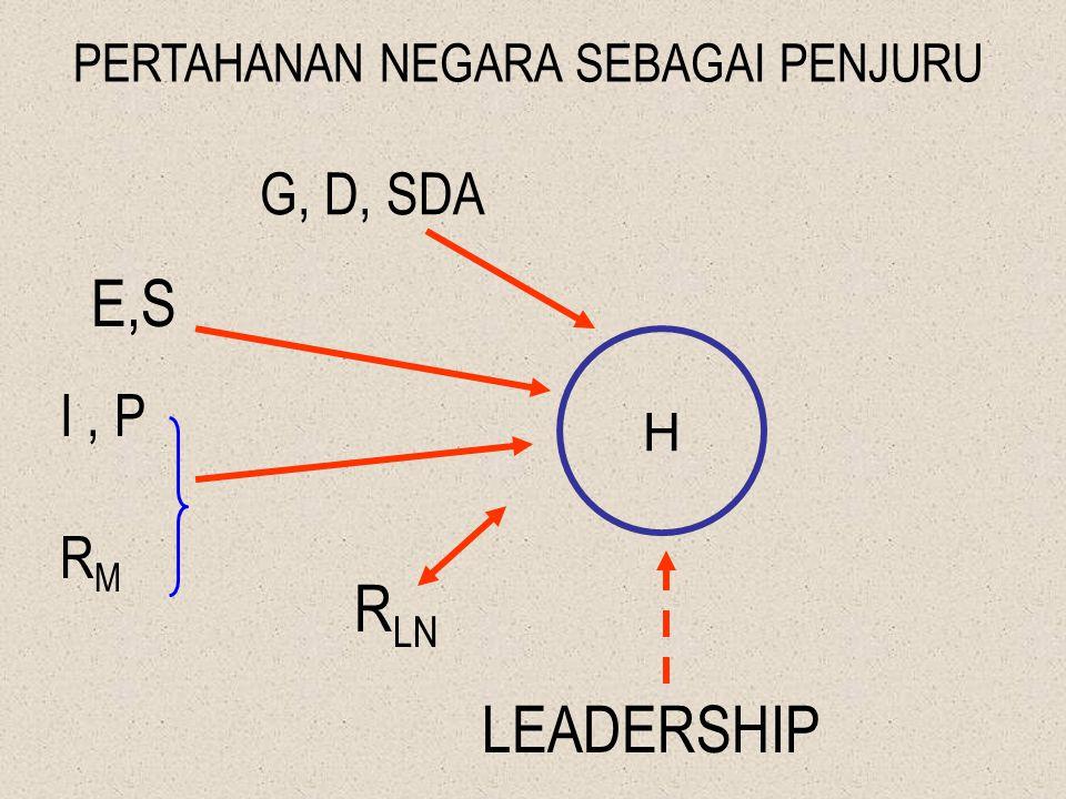 E,S RLN LEADERSHIP G, D, SDA I , P RM