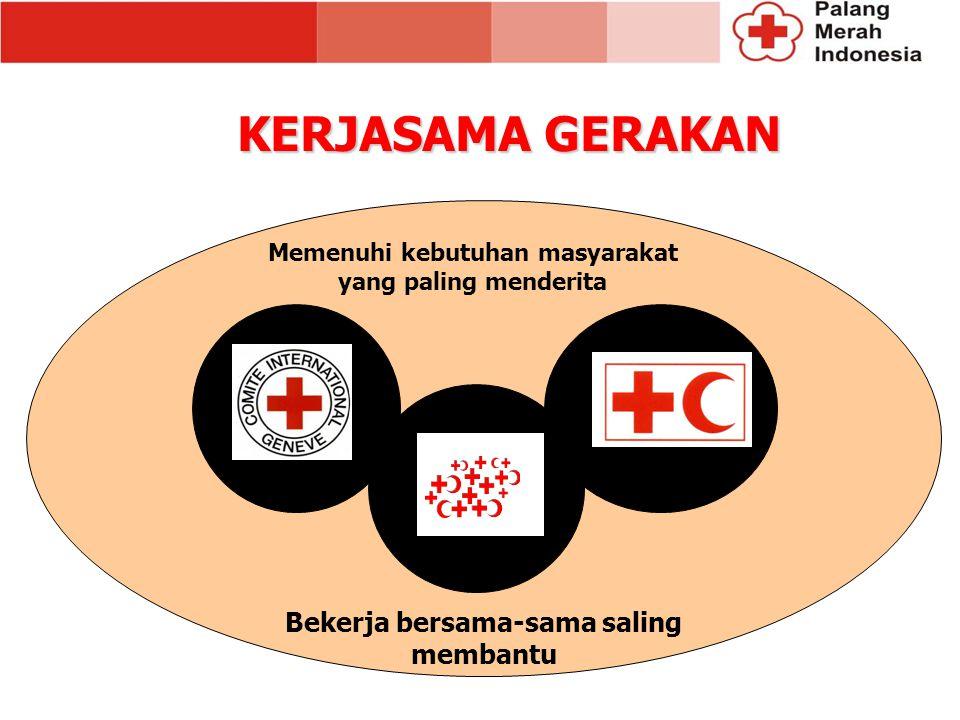 Memenuhi kebutuhan masyarakat Bekerja bersama-sama saling membantu