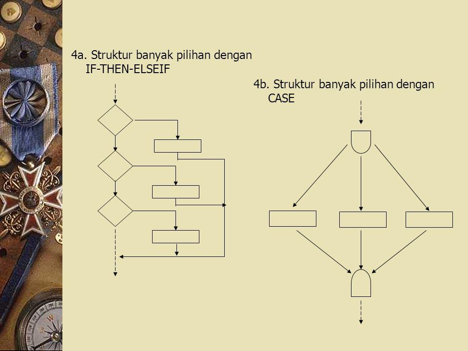 4a. Struktur banyak pilihan dengan IF-THEN-ELSEIF