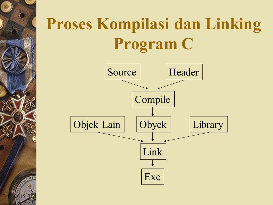 Proses Kompilasi dan Linking Program C