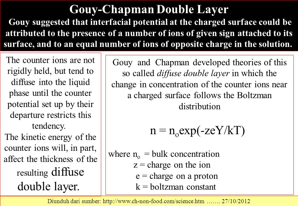 Gouy-Chapman Double Layer