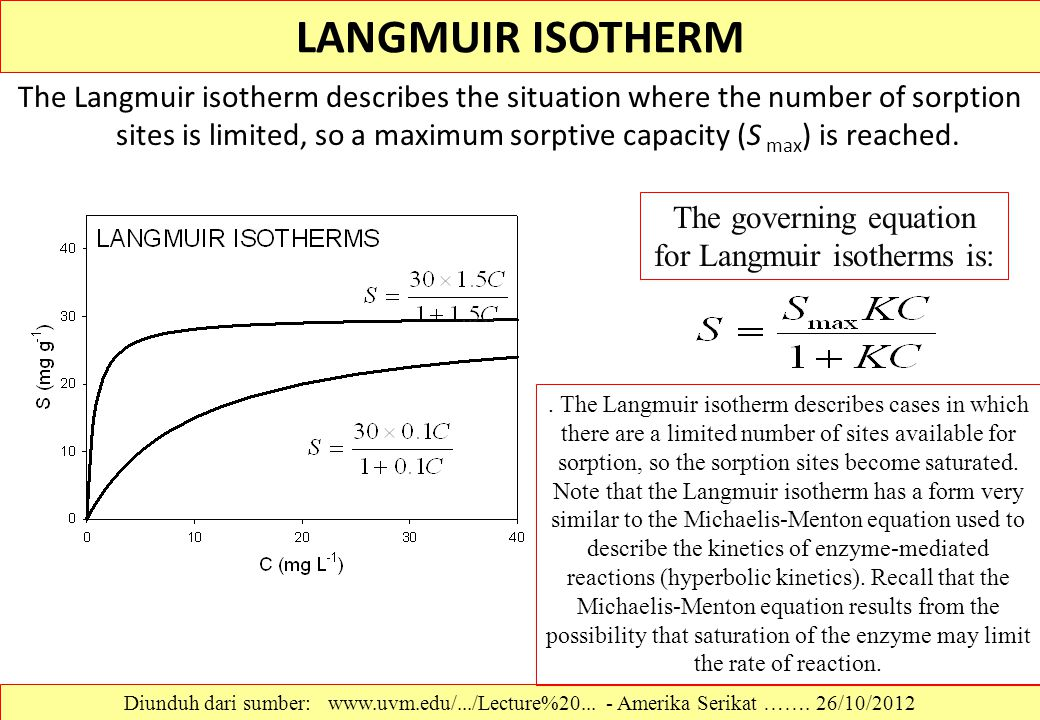 The governing equation for Langmuir isotherms is: