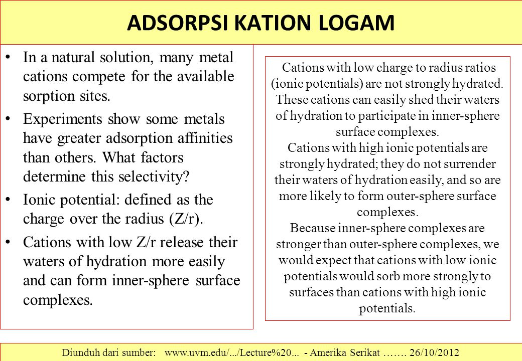 ADSORPSI KATION LOGAM In a natural solution, many metal cations compete for the available sorption sites.