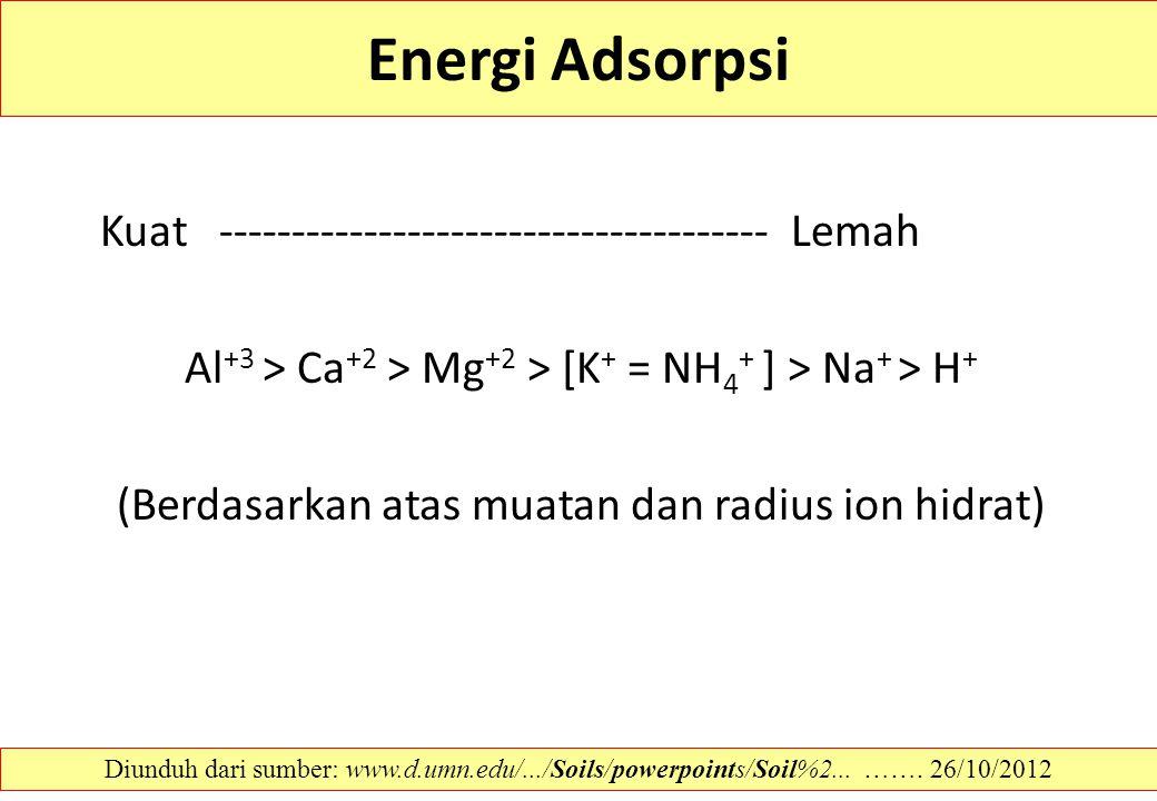 Energi Adsorpsi