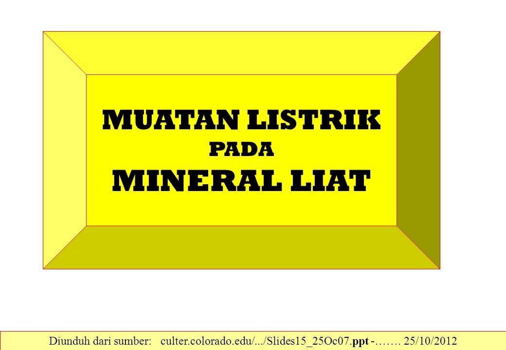 MINERAL LIAT MUATAN LISTRIK PADA