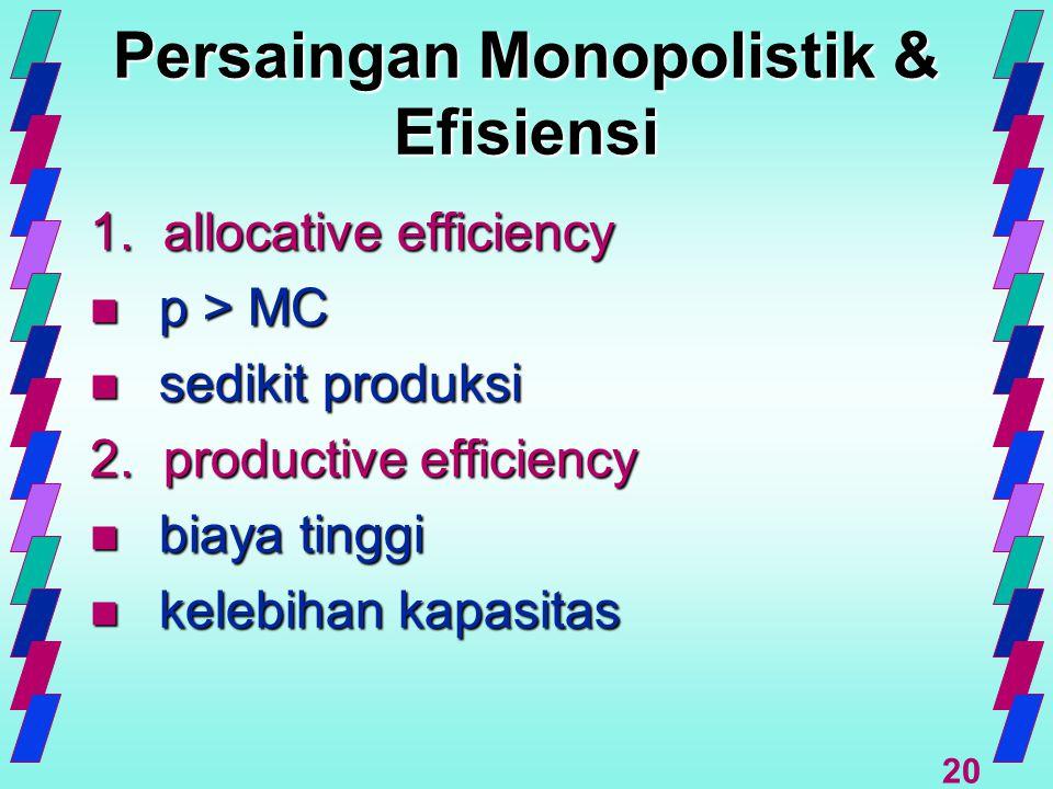 Persaingan Monopolistik & Efisiensi