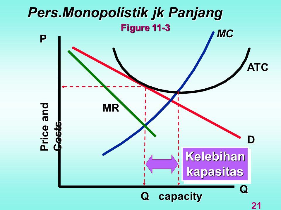 Pers.Monopolistik jk Panjang
