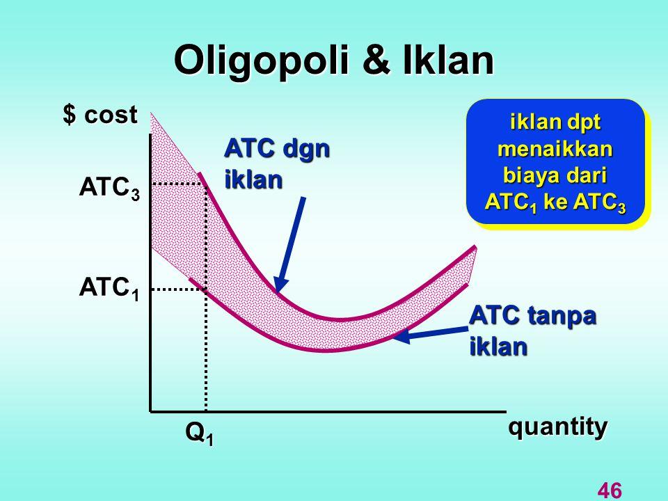 iklan dpt menaikkan biaya dari ATC1 ke ATC3