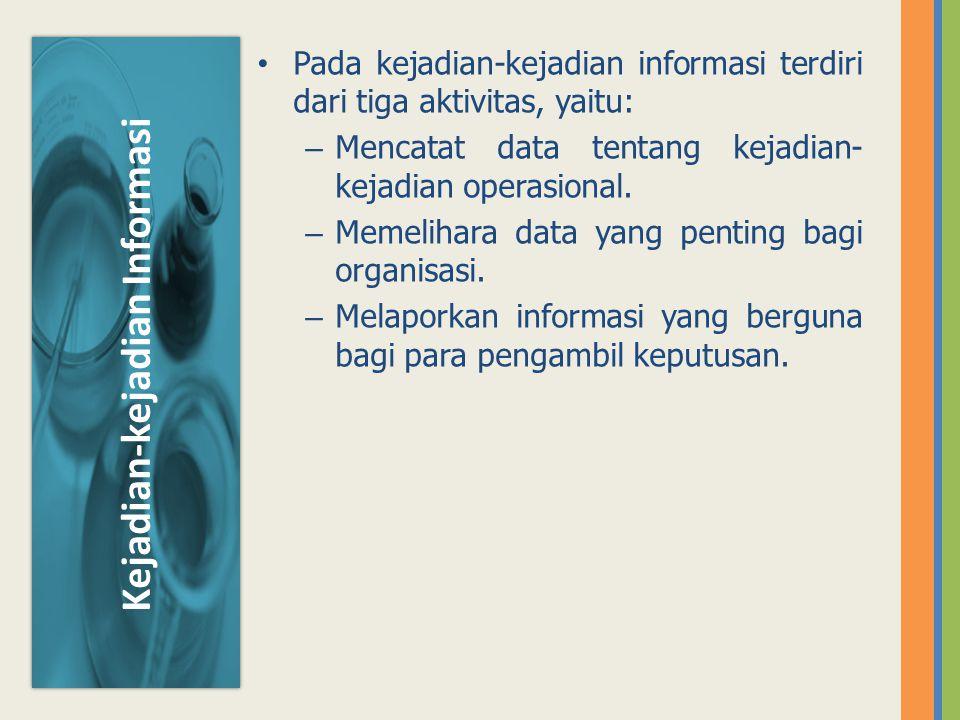 Kejadian-kejadian Informasi