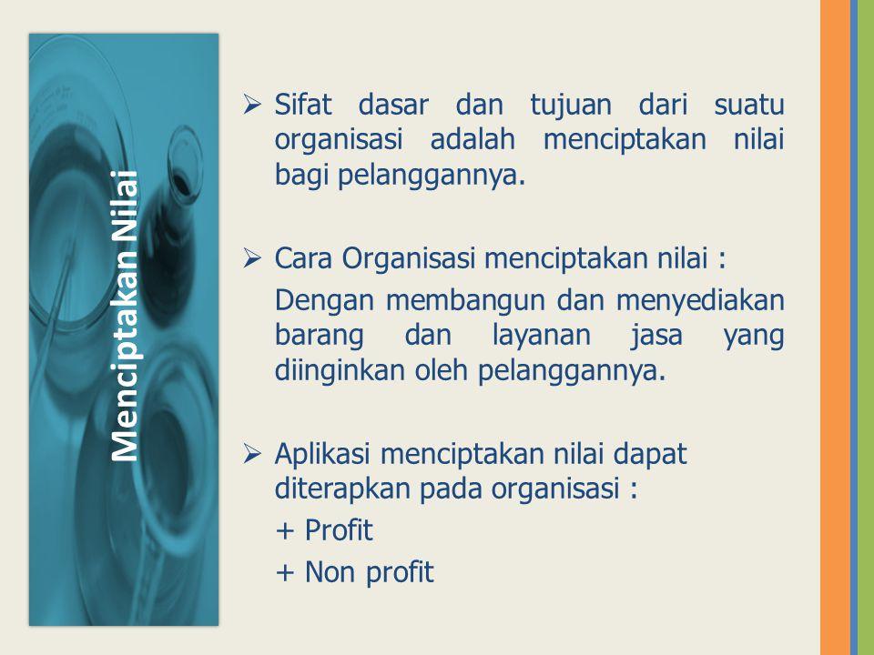 Sifat dasar dan tujuan dari suatu organisasi adalah menciptakan nilai bagi pelanggannya.