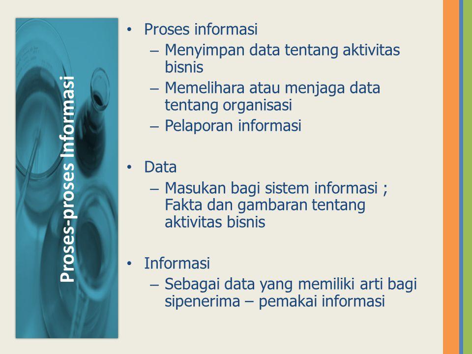 Proses-proses Informasi