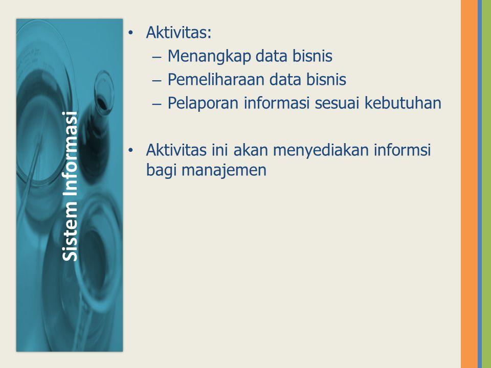 Sistem Informasi Aktivitas: Menangkap data bisnis