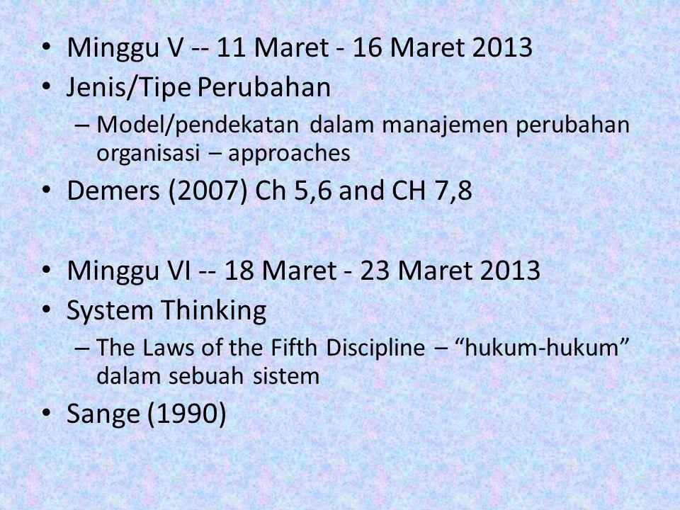 Minggu V -- 11 Maret - 16 Maret 2013 Jenis/Tipe Perubahan