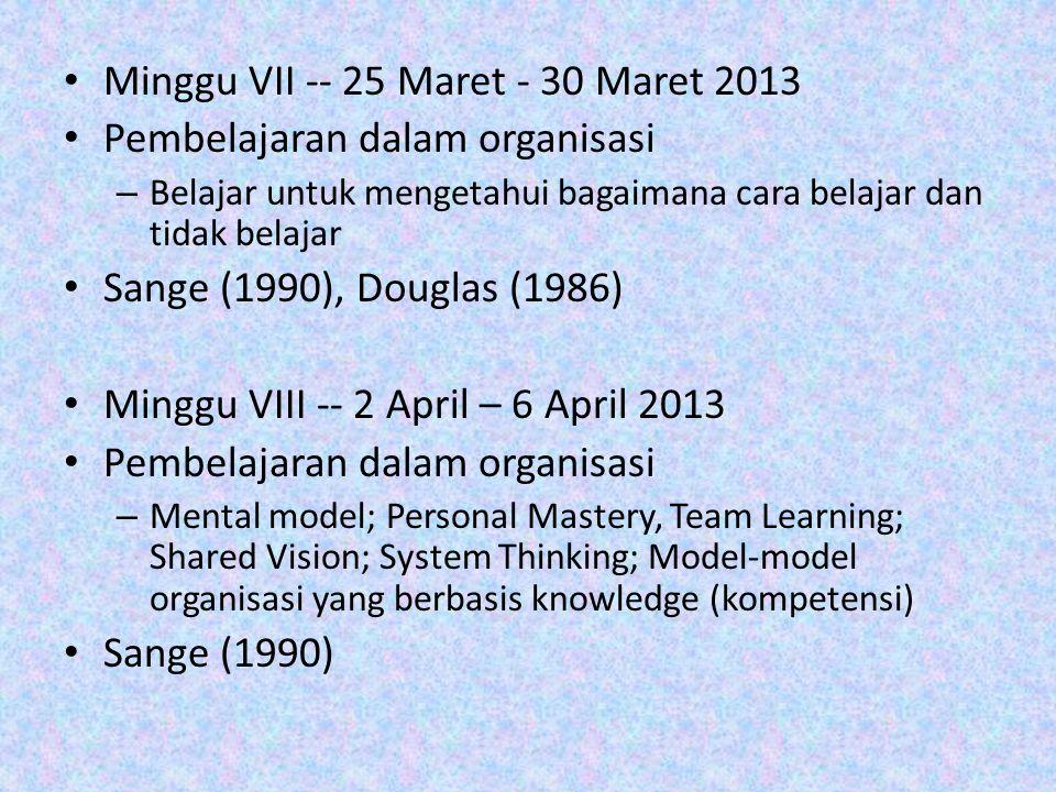 Minggu VII -- 25 Maret - 30 Maret 2013 Pembelajaran dalam organisasi