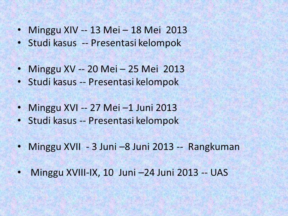 Minggu XIV -- 13 Mei – 18 Mei 2013 Studi kasus -- Presentasi kelompok. Minggu XV -- 20 Mei – 25 Mei 2013.