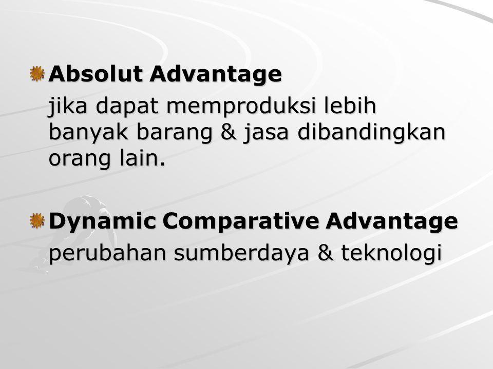 Dynamic Comparative Advantage perubahan sumberdaya & teknologi