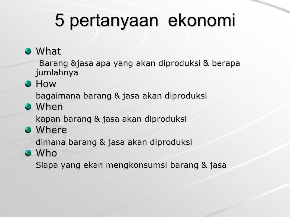 5 pertanyaan ekonomi What