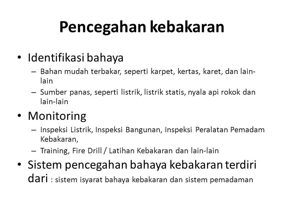 Pencegahan kebakaran Identifikasi bahaya Monitoring