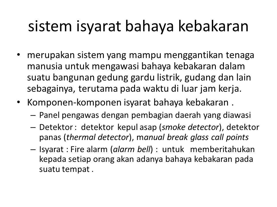 sistem isyarat bahaya kebakaran