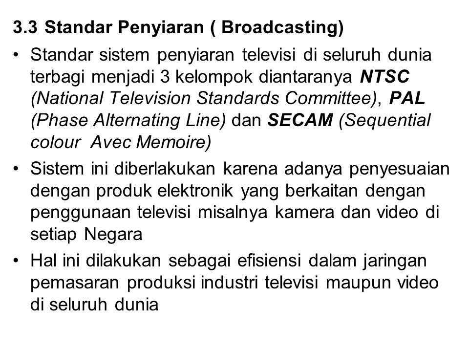 3.3 Standar Penyiaran ( Broadcasting)