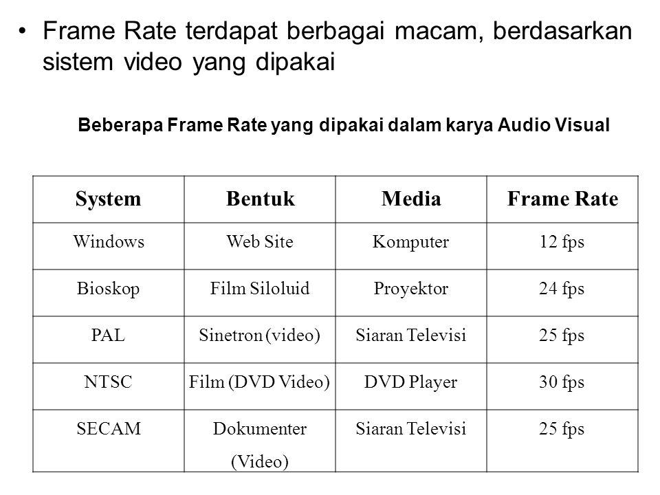 Beberapa Frame Rate yang dipakai dalam karya Audio Visual