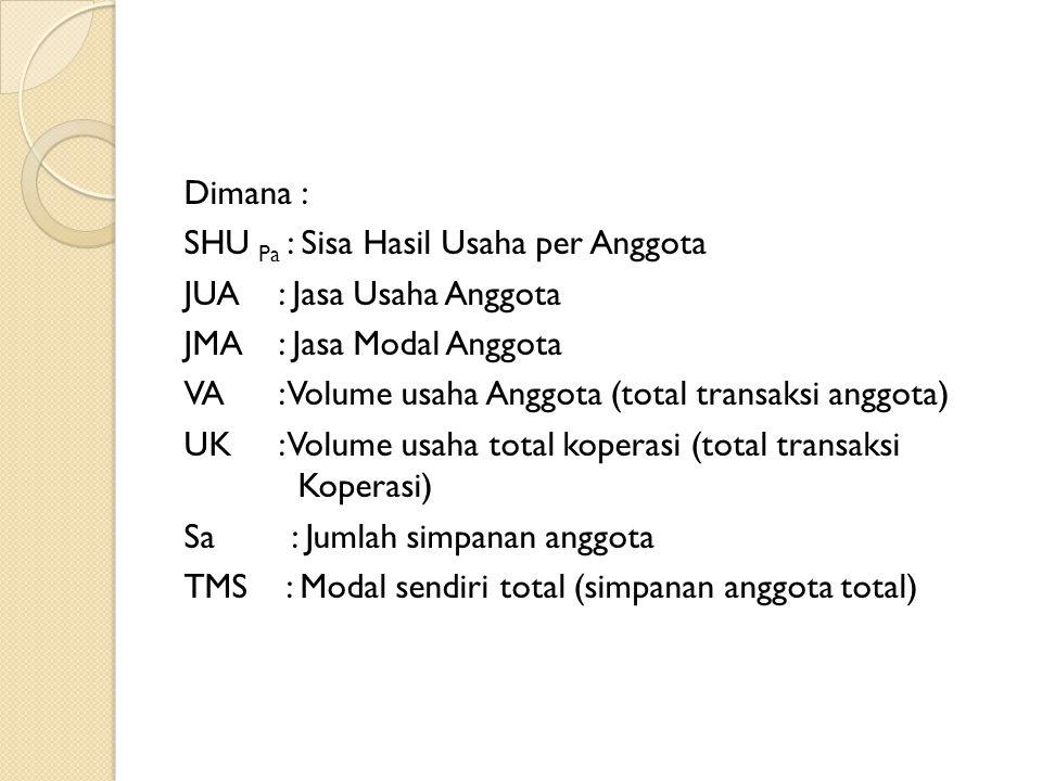 Dimana : SHU Pa : Sisa Hasil Usaha per Anggota. JUA : Jasa Usaha Anggota. JMA : Jasa Modal Anggota.