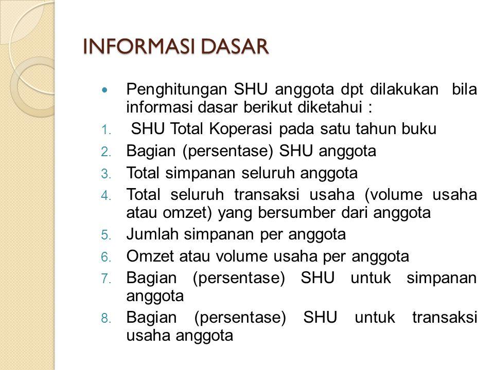 INFORMASI DASAR Penghitungan SHU anggota dpt dilakukan bila informasi dasar berikut diketahui : SHU Total Koperasi pada satu tahun buku.