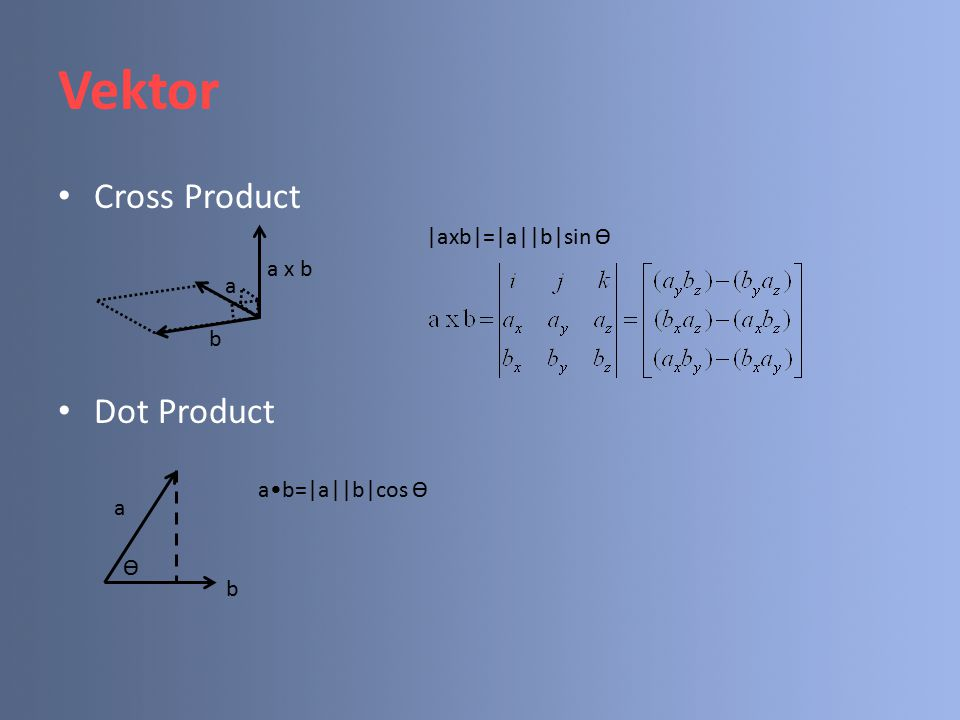 Vektor Cross Product Dot Product |axb|=|a||b|sin Ө a x b a b