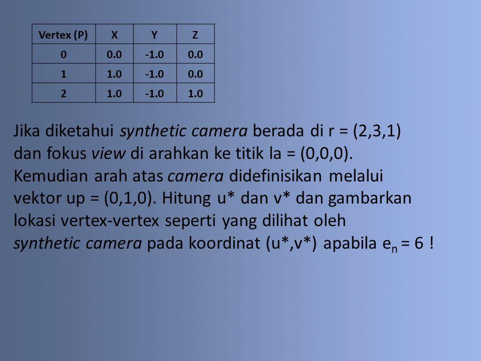 Jika diketahui synthetic camera berada di r = (2,3,1)
