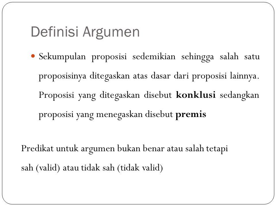 Definisi Argumen