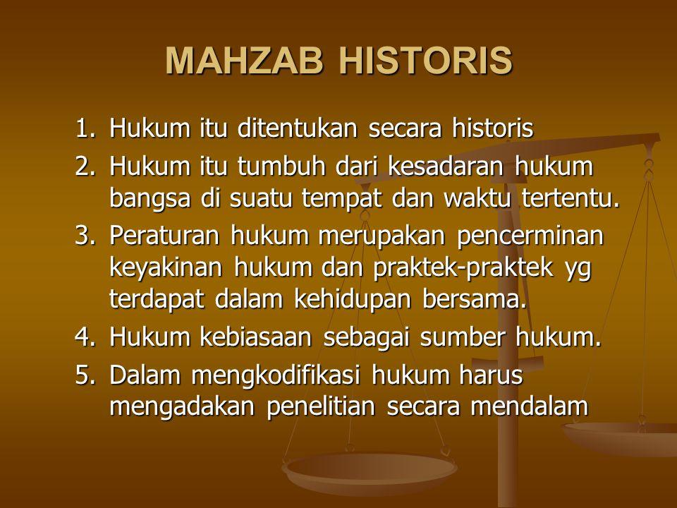 MAHZAB HISTORIS