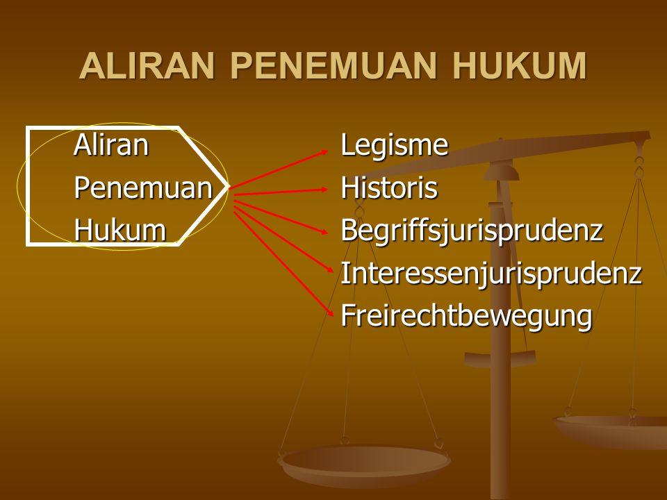 ALIRAN PENEMUAN HUKUM Aliran Legisme Penemuan Historis